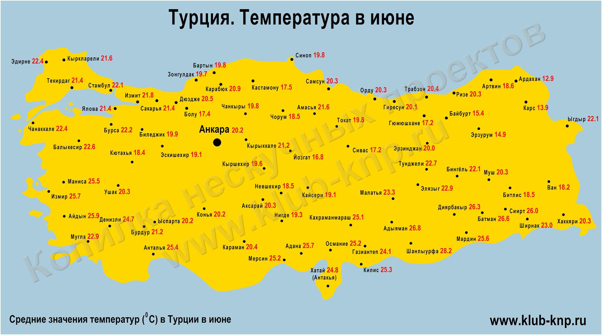 Погода в Турции в июне