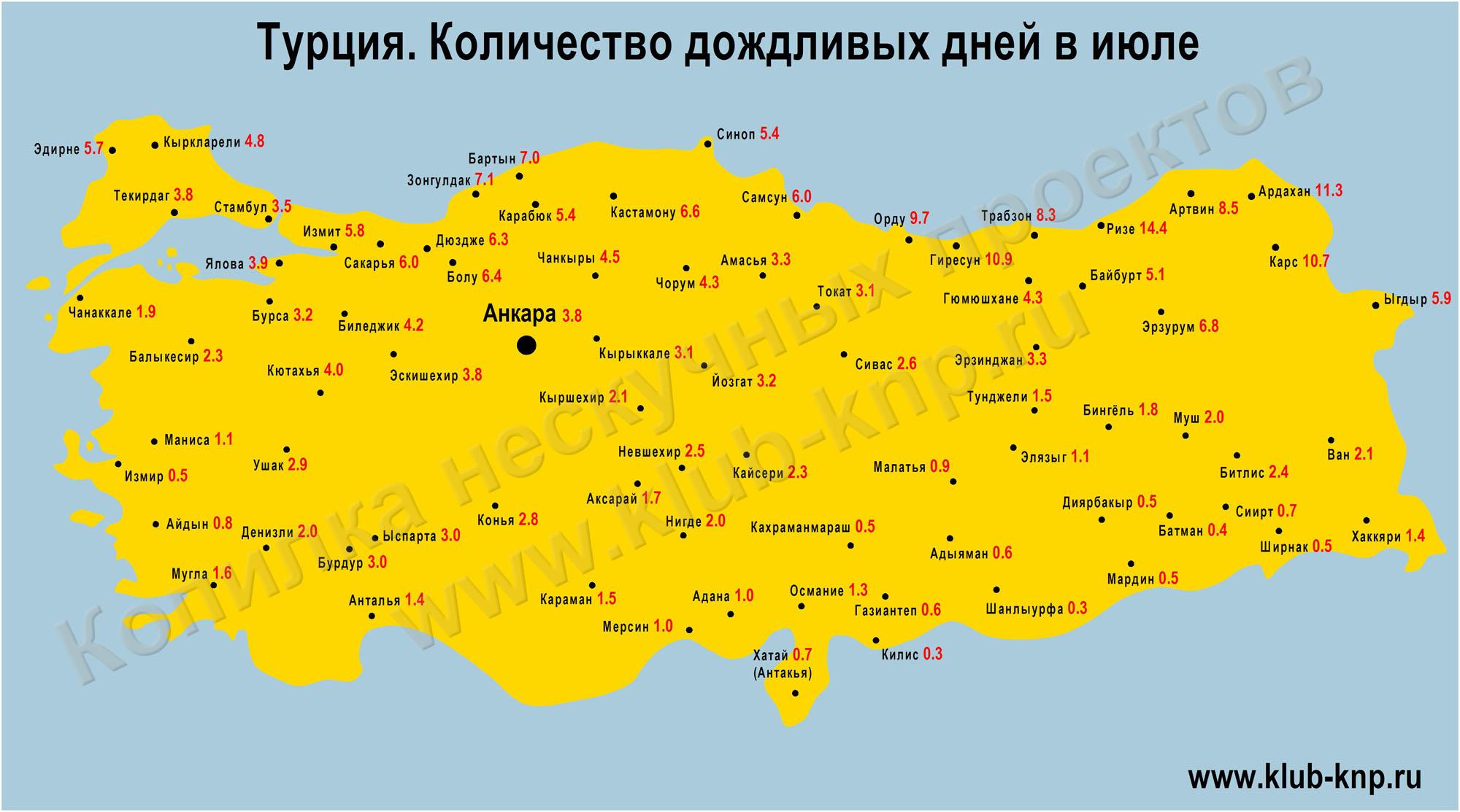 Погода в Турции в июле