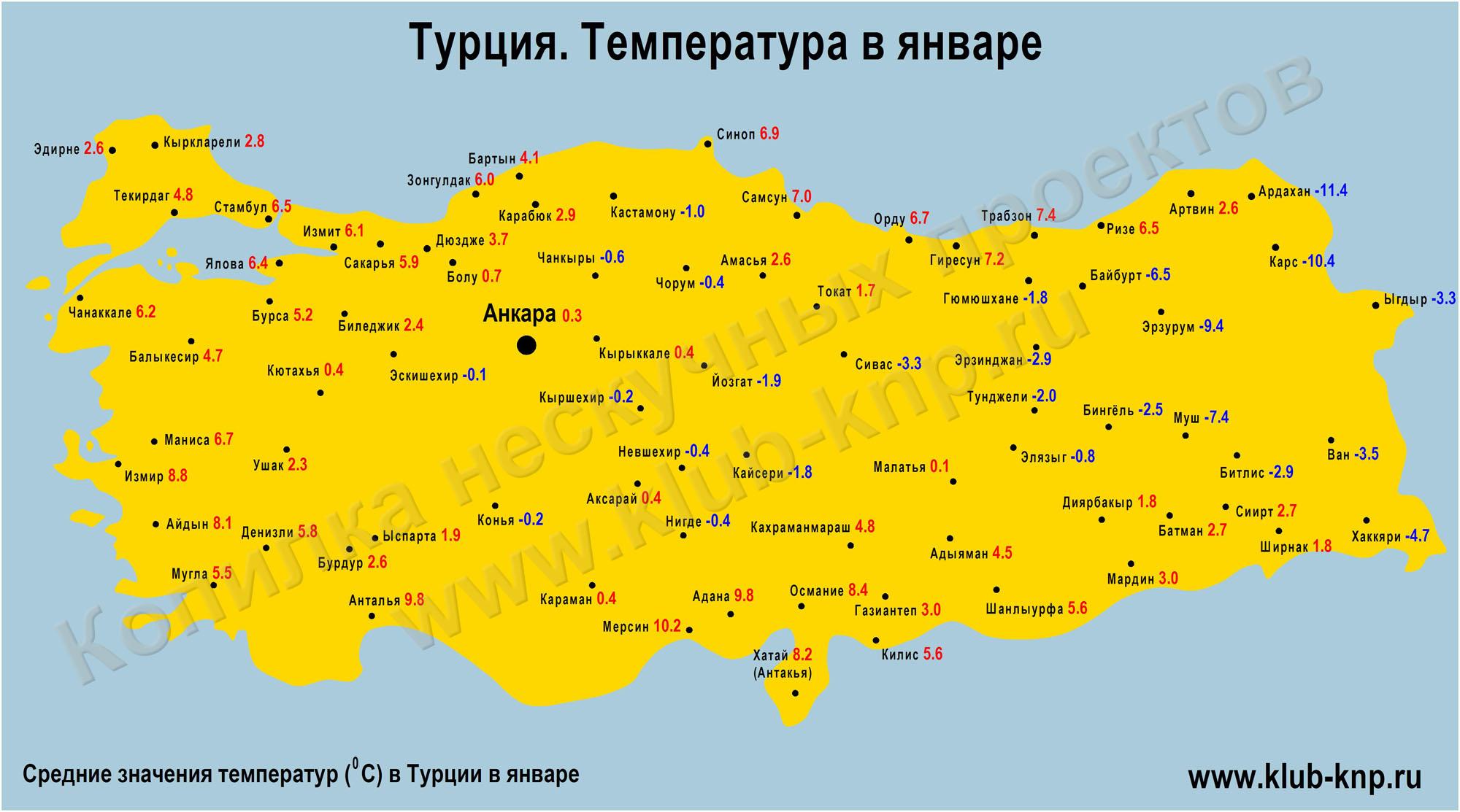 Погода в Турции в январе