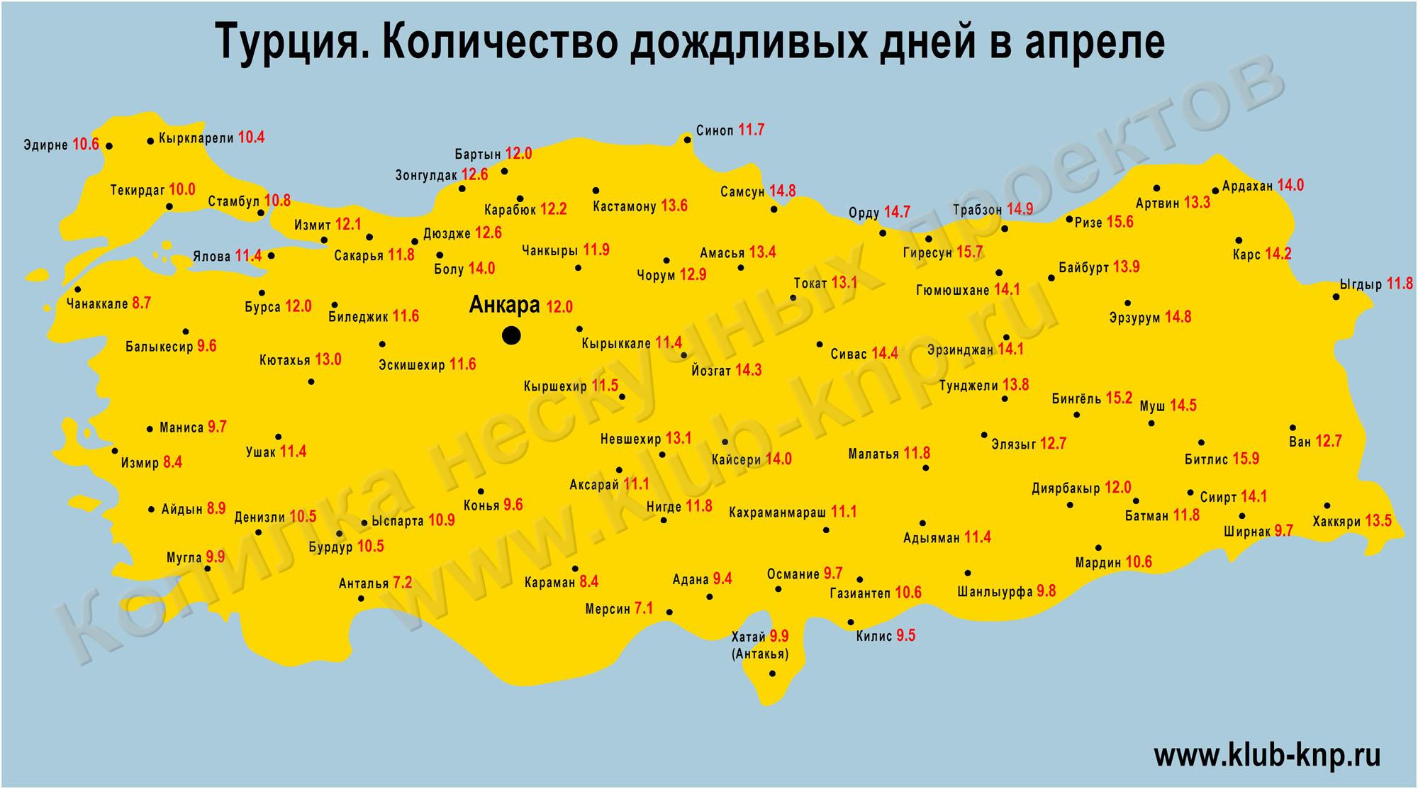 Погода в Турции в апреле