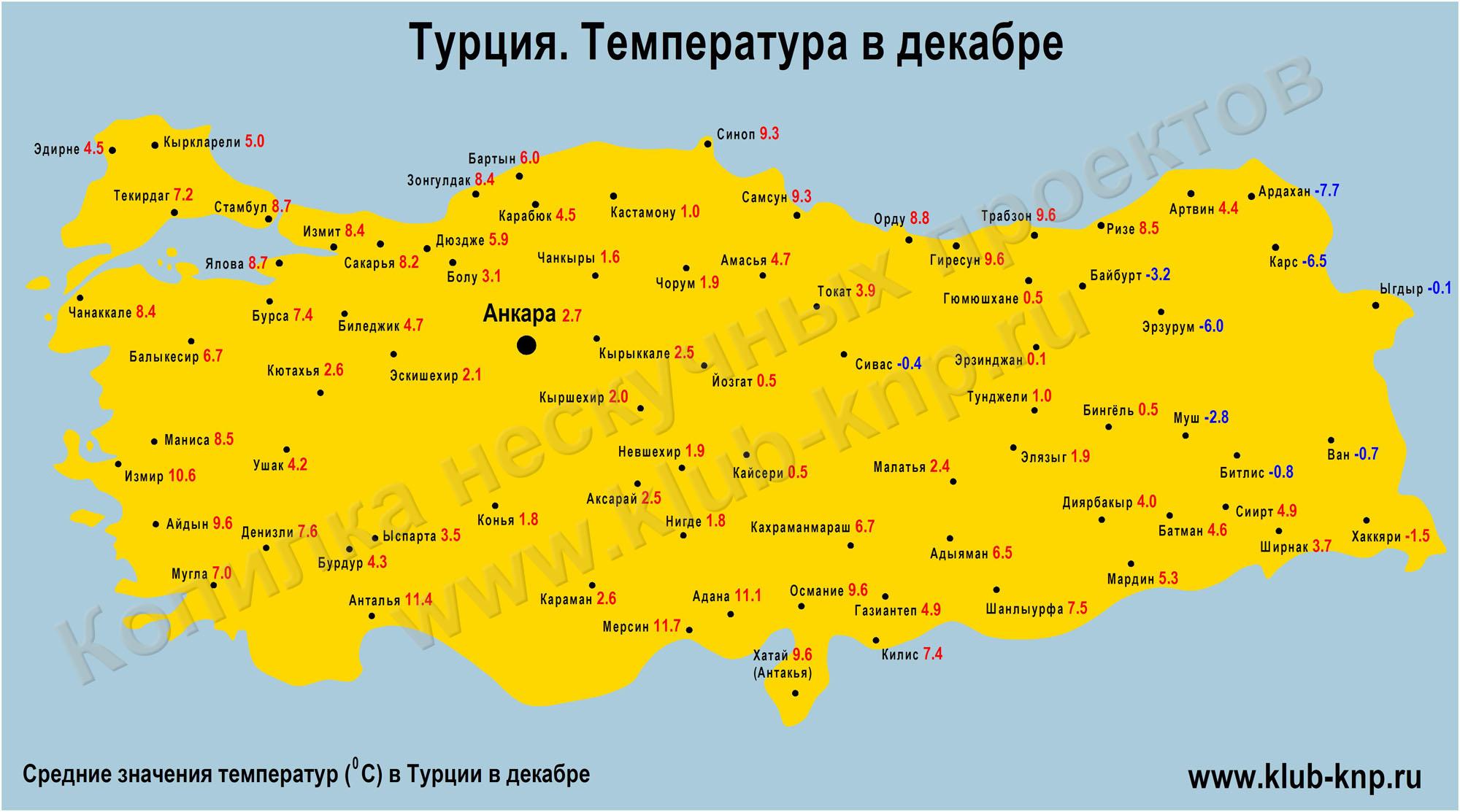 Погода в Турции в декабре