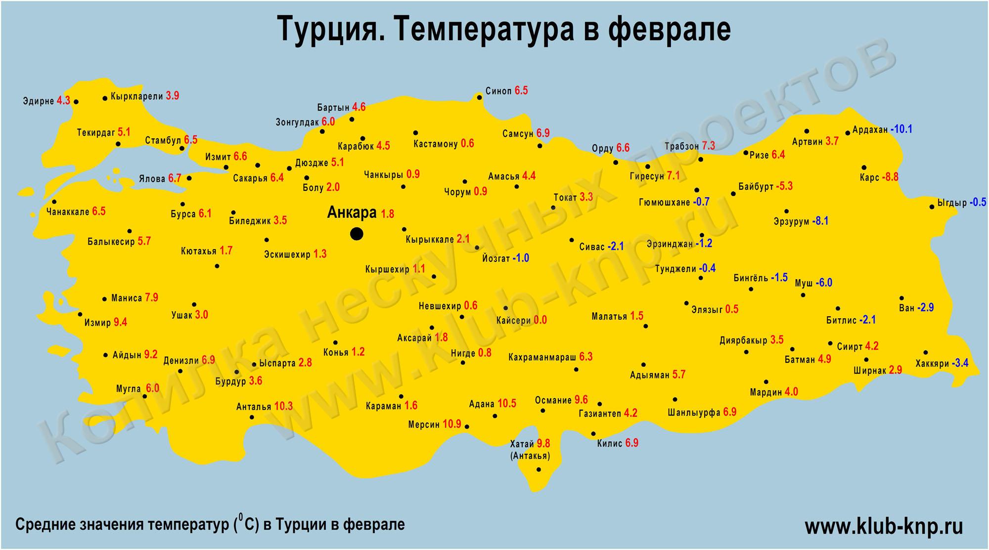Погода в Турции в феврале